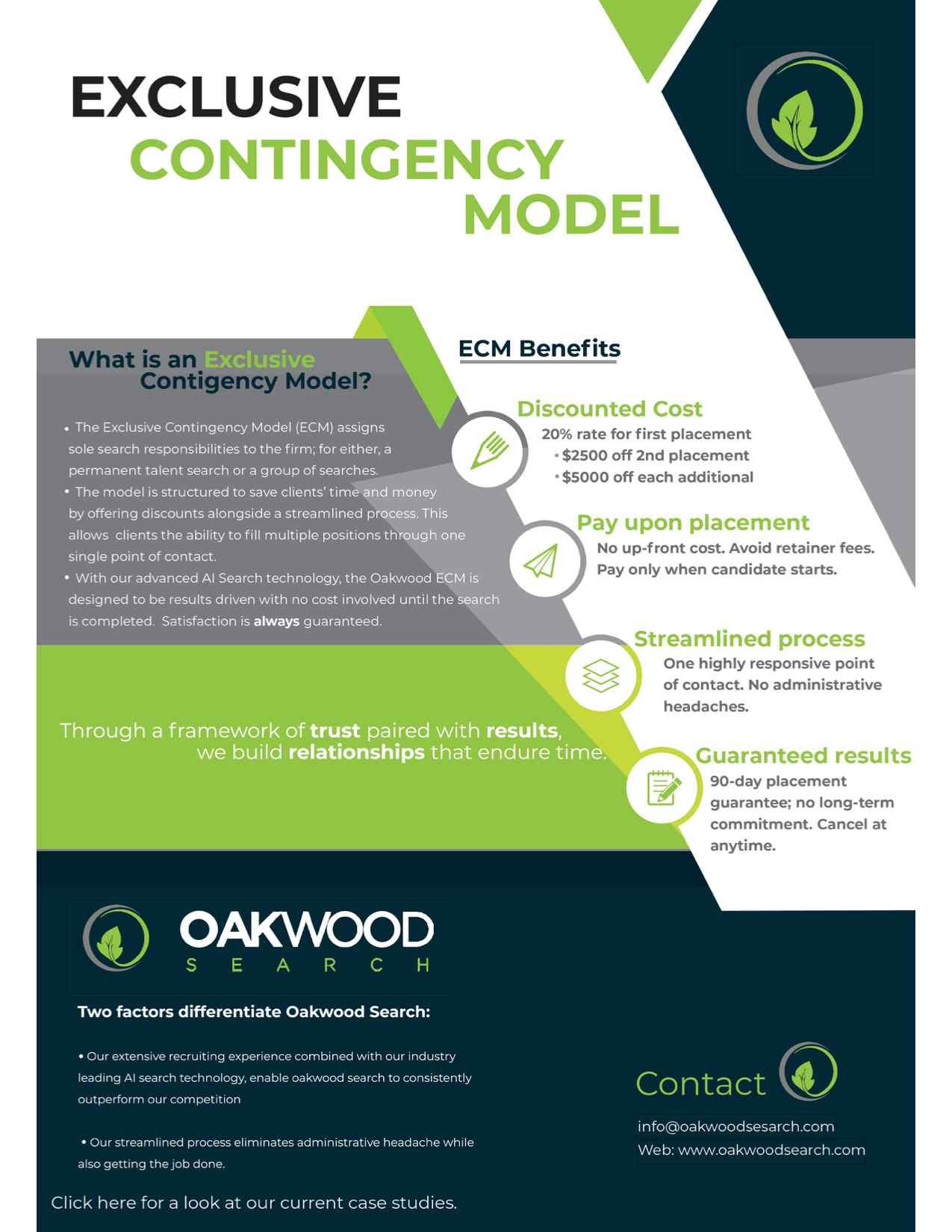 Exclusive Contingency Model